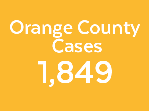 may 27, 2020 orange county cases are 1849