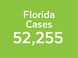 may 27, 2020 florida cases are 52255